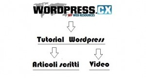 Wordpress CX